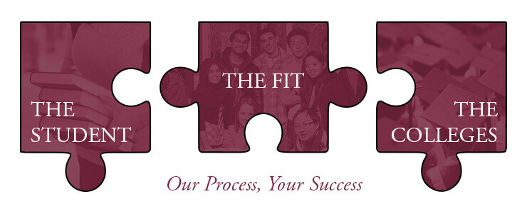 The Student, The Fit, The College. Our Process, Your Success.